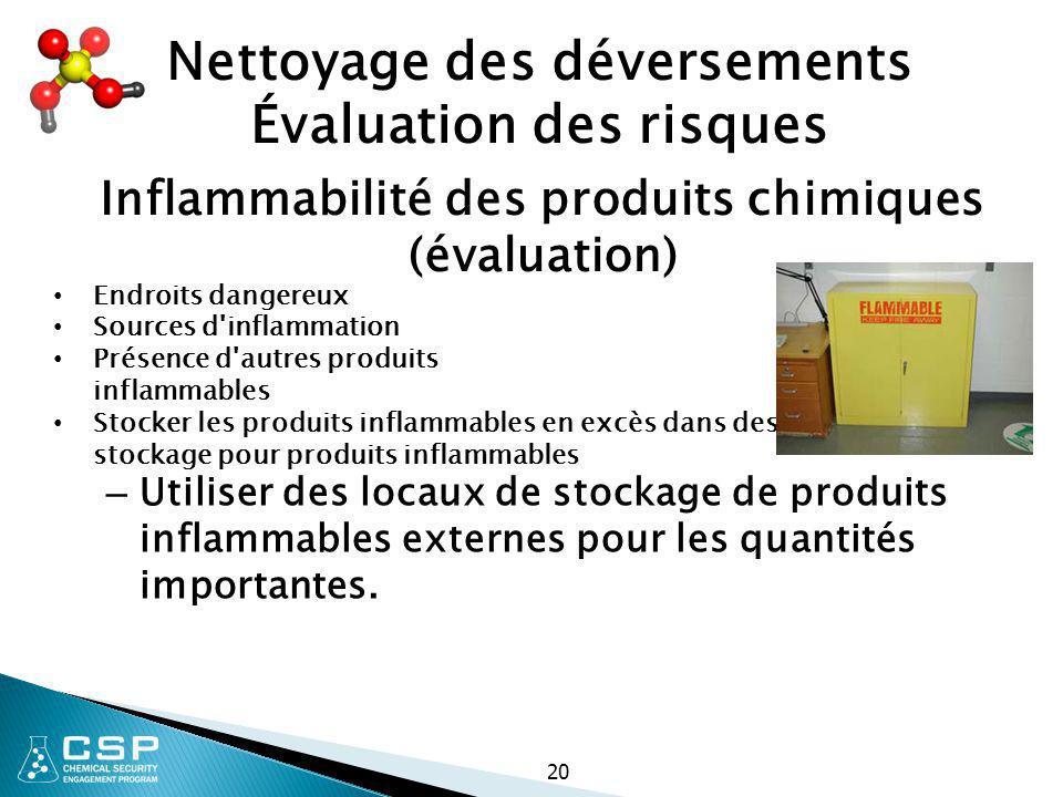 20 Nettoyage des déversements Évaluation des risques Endroits dangereux Sources d'inflammation Présence d'autres produits inflammables Stocker les pro