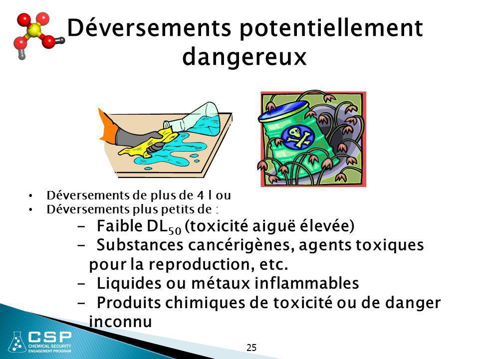 25 Déversements potentiellement dangereux Déversements de plus de 4 l ou Déversements plus petits de : - Faible DL 50 (toxicité aiguë élevée) - Substa