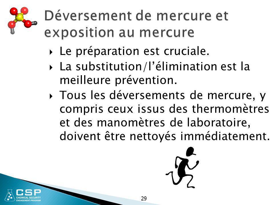 29 Déversement de mercure et exposition au mercure  Le préparation est cruciale.  La substitution/l'élimination est la meilleure prévention.  Tous