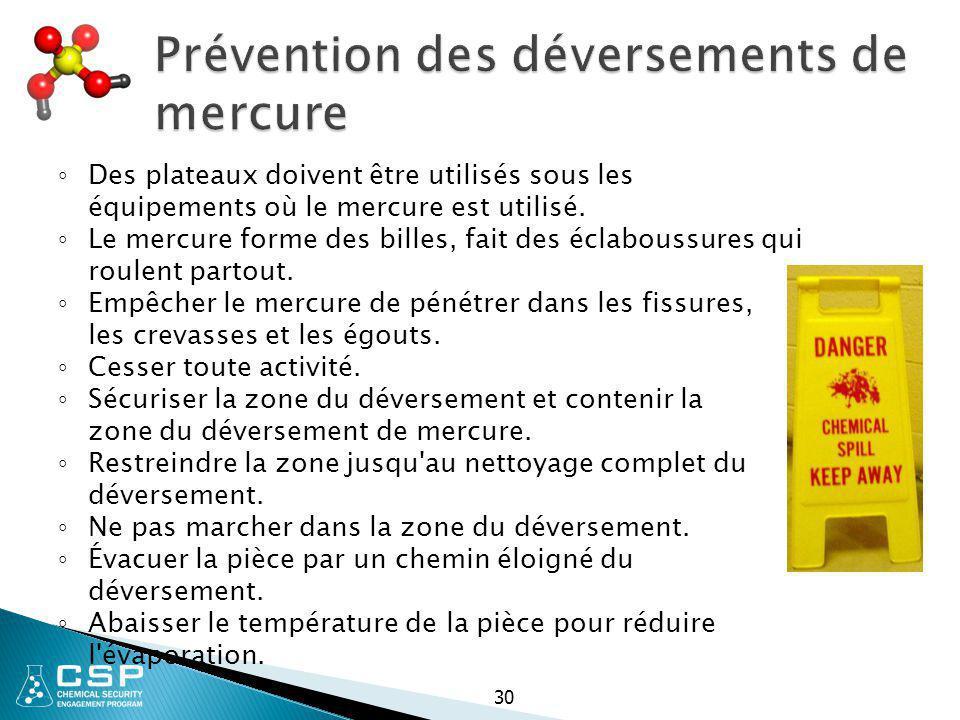 30 Prévention des déversements de mercure ◦ Des plateaux doivent être utilisés sous les équipements où le mercure est utilisé. ◦ Le mercure forme des