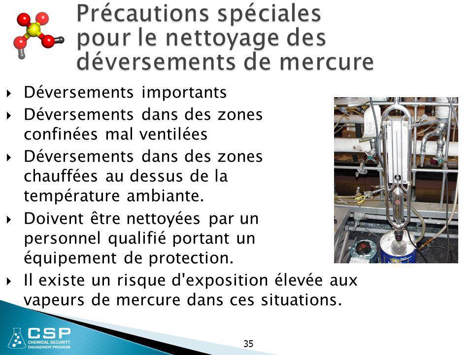 35 Précautions spéciales pour le nettoyage des déversements de mercure  Déversements importants  Déversements dans des zones confinées mal ventilées