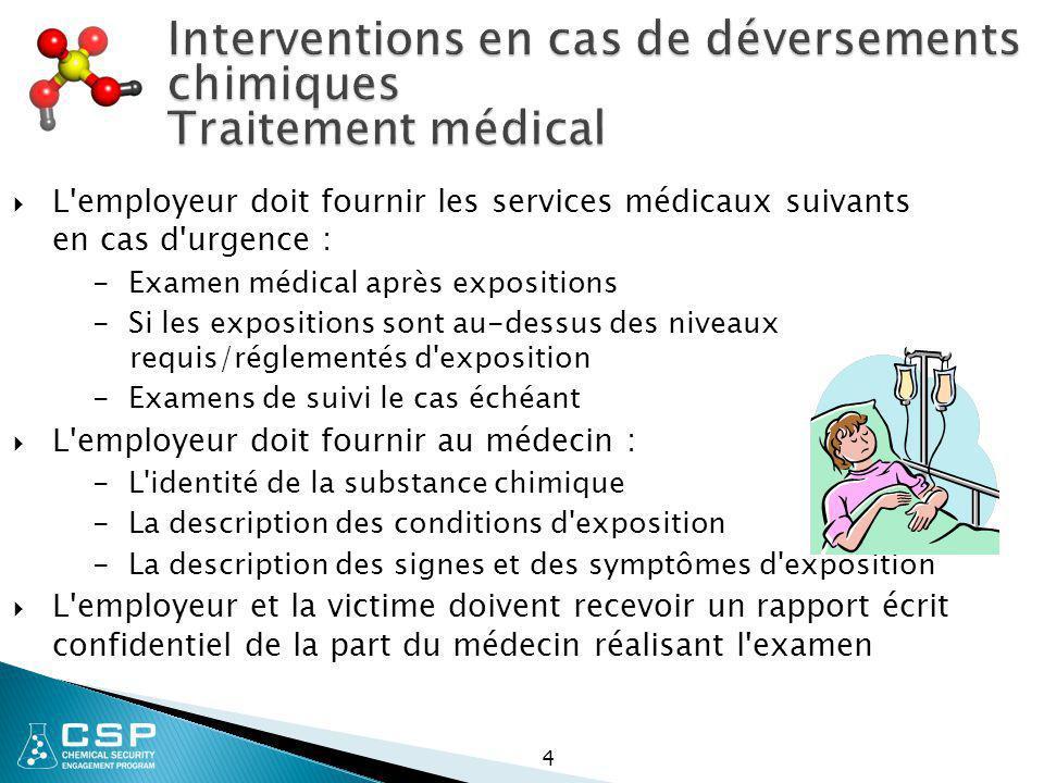 4 Interventions en cas de déversements chimiques Traitement médical  L'employeur doit fournir les services médicaux suivants en cas d'urgence : - Exa