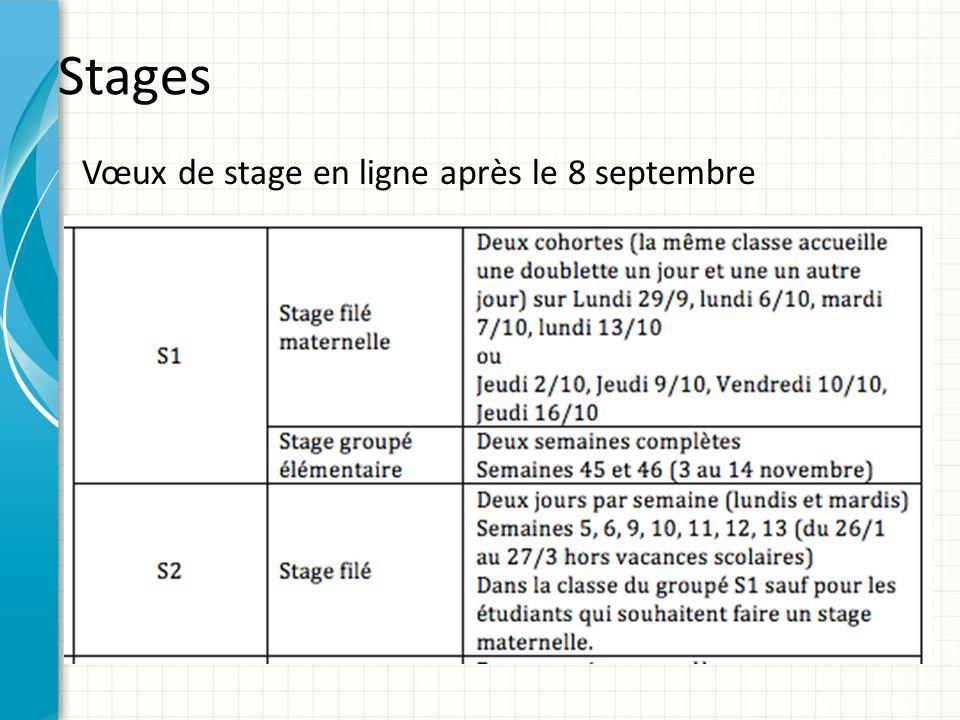Stages Vœux de stage en ligne après le 8 septembre