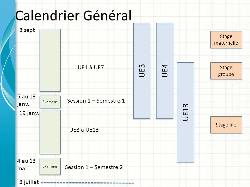 Calendrier Général 8 sept Examens 5 au 13 janv. 19 janv. Examens 4 au 13 mai Session 1 – Semestre 1 Session 1 – Semestre 2 3 juillet UE3 UE1 à UE7 UE8