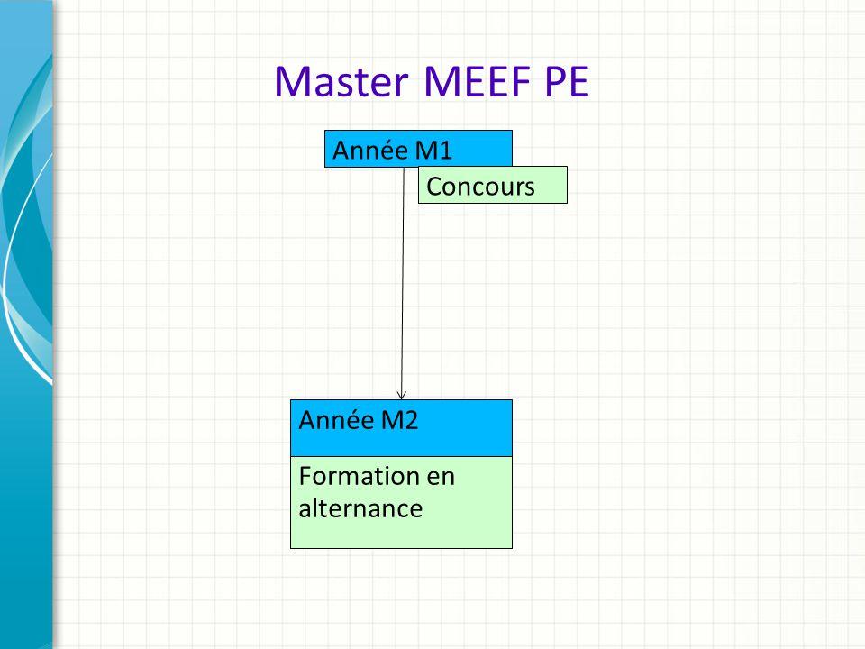 Master MEEF PE Année M1 Concours Année M2 Formation en alternance
