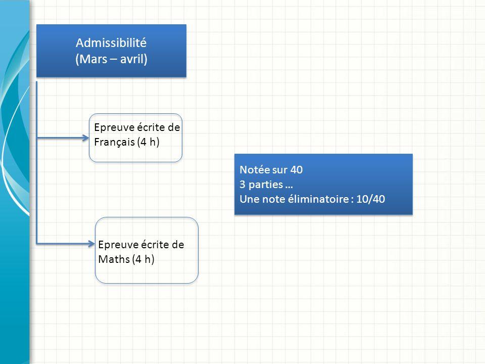 Admissibilité (Mars – avril) Admissibilité (Mars – avril) Epreuve écrite de Français (4 h) Epreuve écrite de Maths (4 h) Notée sur 40 3 parties … Une