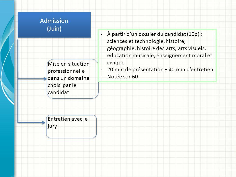 Admission (Juin) Admission (Juin) Mise en situation professionnelle dans un domaine choisi par le candidat Entretien avec le jury -À partir d'un dossi