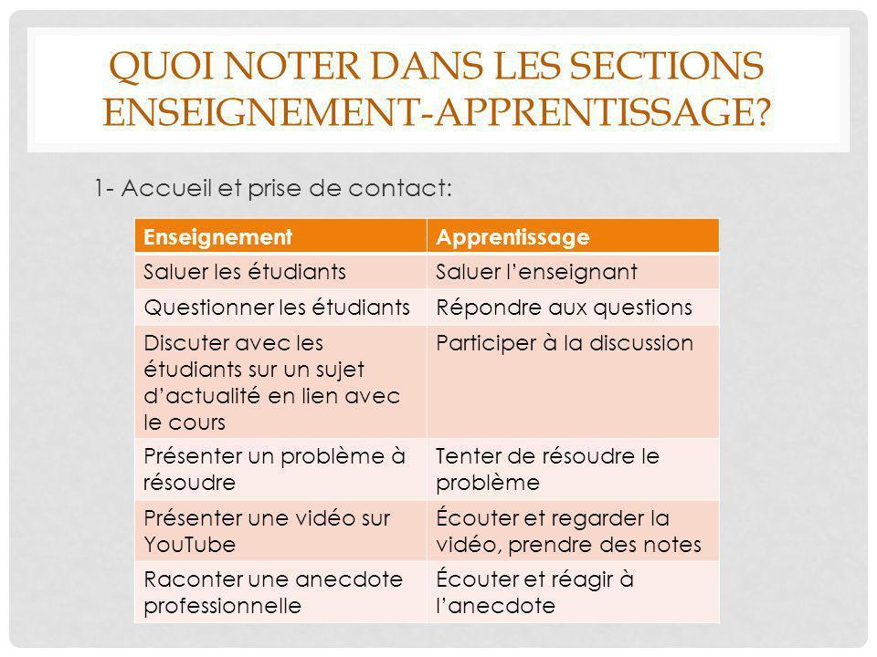 QUOI NOTER DANS LES SECTIONS ENSEIGNEMENT-APPRENTISSAGE? 1- Accueil et prise de contact: EnseignementApprentissage Saluer les étudiantsSaluer l'enseig