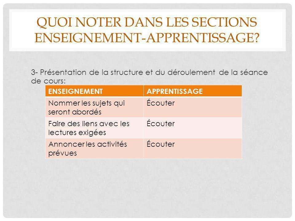 QUOI NOTER DANS LES SECTIONS ENSEIGNEMENT-APPRENTISSAGE? 3- Présentation de la structure et du déroulement de la séance de cours: ENSEIGNEMENTAPPRENTI