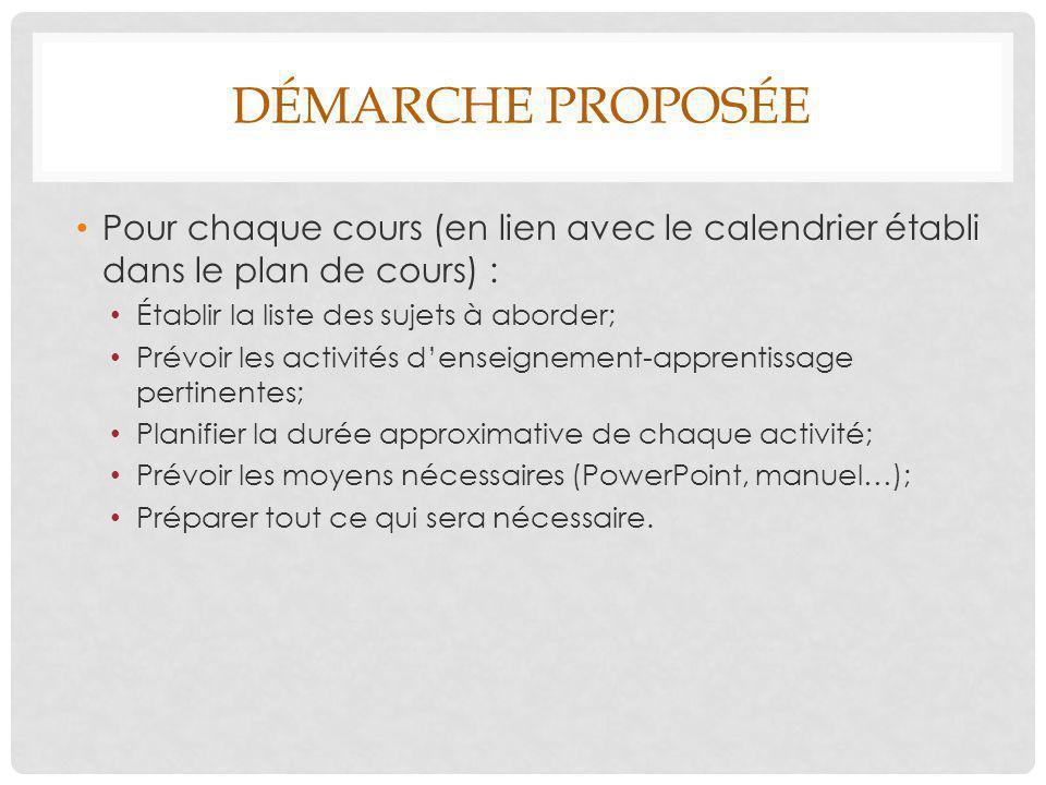 DÉMARCHE PROPOSÉE Pour chaque cours (en lien avec le calendrier établi dans le plan de cours) : Établir la liste des sujets à aborder; Prévoir les act