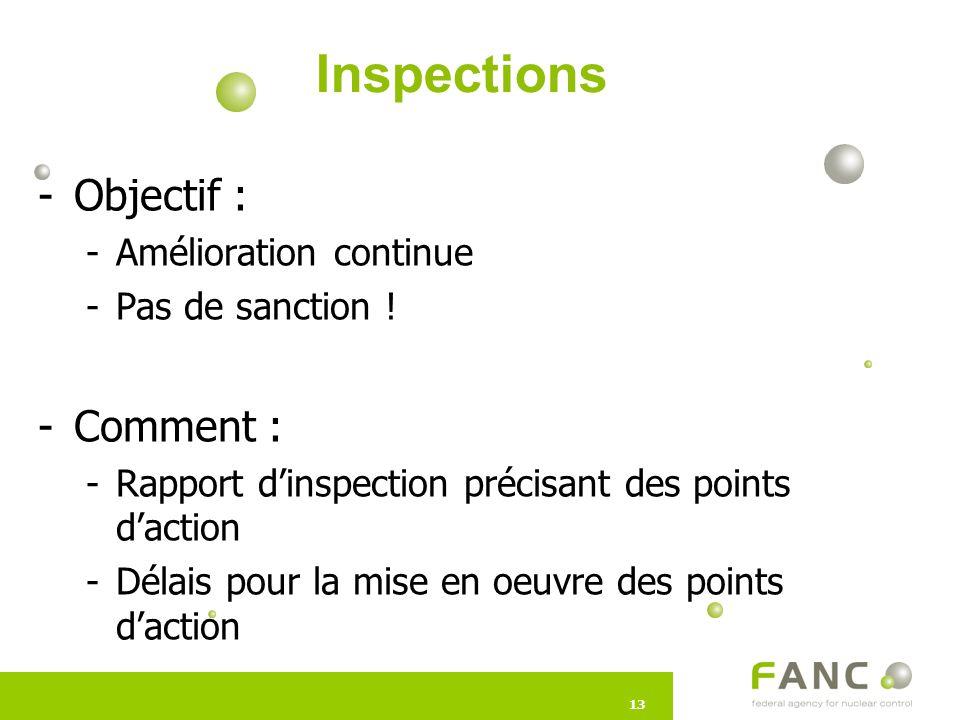 13 -Objectif : -Amélioration continue -Pas de sanction .