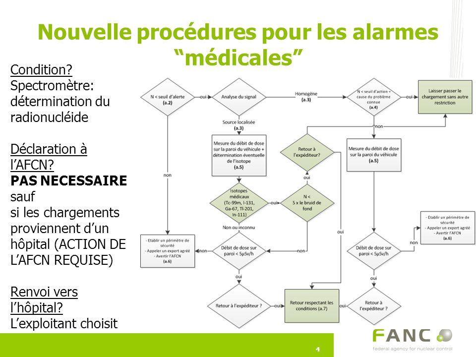 4 Nouvelle procédures pour les alarmes médicales 4 Condition.