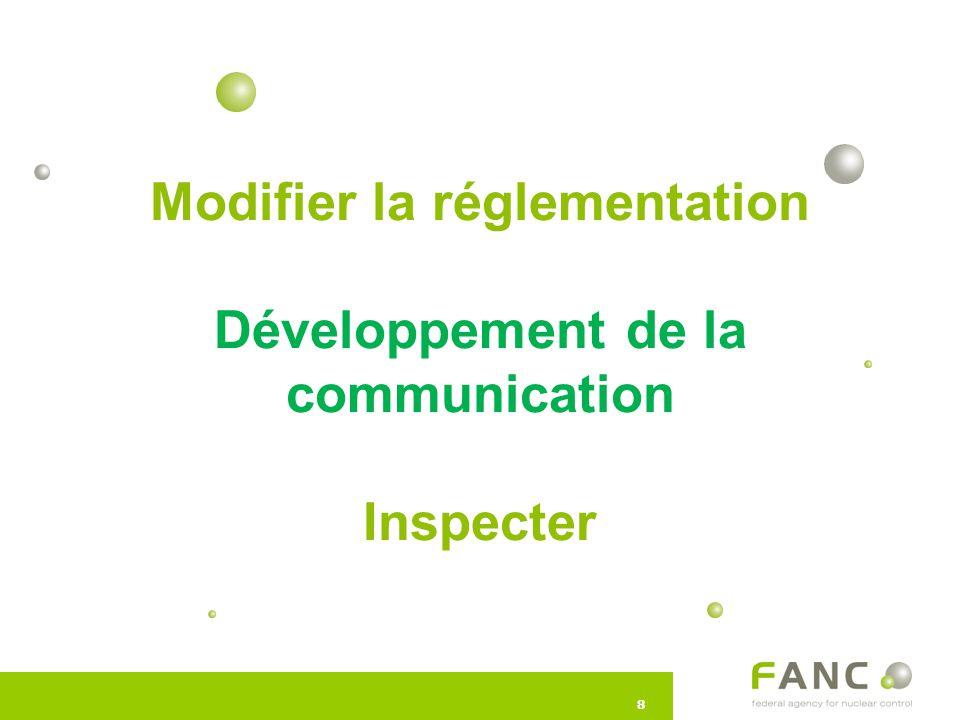 88 Modifier la réglementation Développement de la communication Inspecter