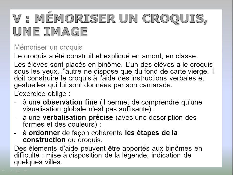 Mémoriser un croquis Le croquis a été construit et expliqué en amont, en classe. Les élèves sont placés en binôme. L'un des élèves a le croquis sous l