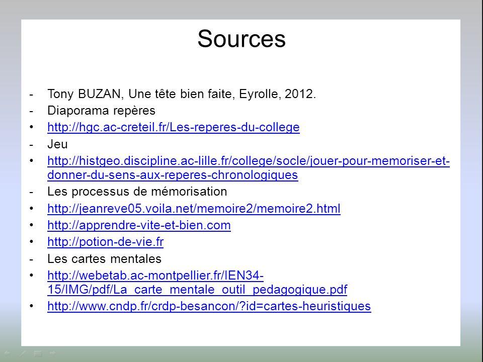 Sources -Tony BUZAN, Une tête bien faite, Eyrolle, 2012. -Diaporama repères http://hgc.ac-creteil.fr/Les-reperes-du-college -Jeu http://histgeo.discip