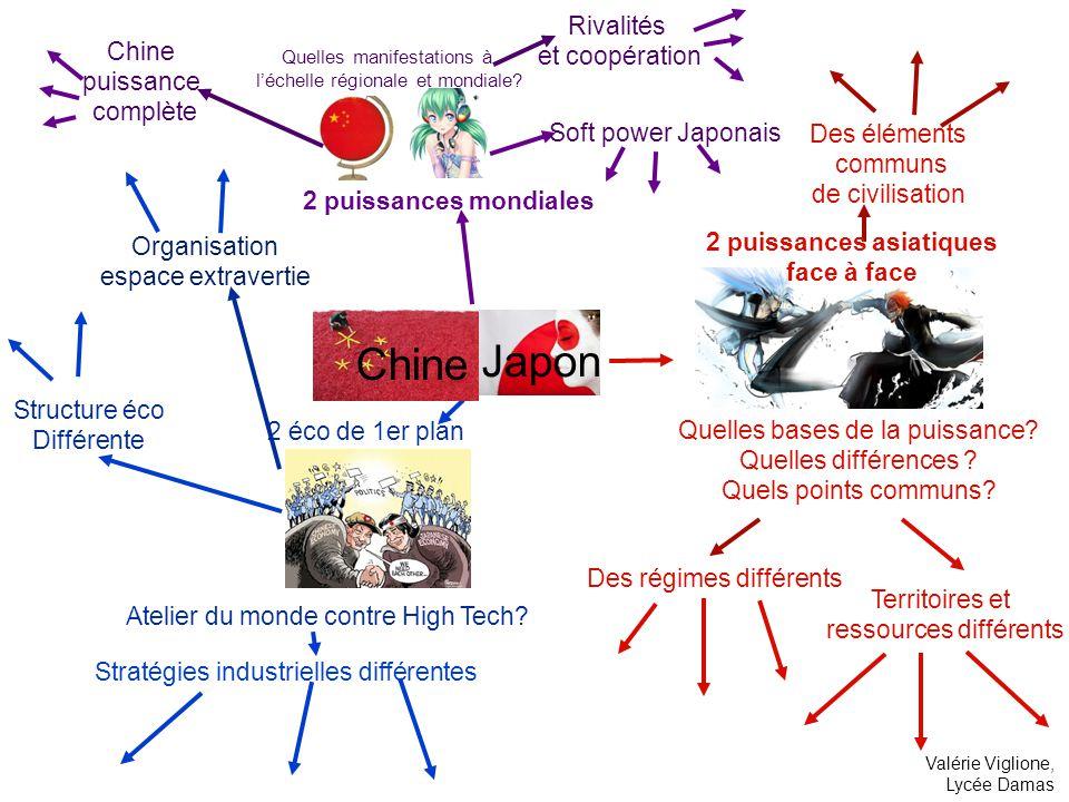 Quelles bases de la puissance? Quelles différences ? Quels points communs? Des éléments communs de civilisation Territoires et ressources différents D