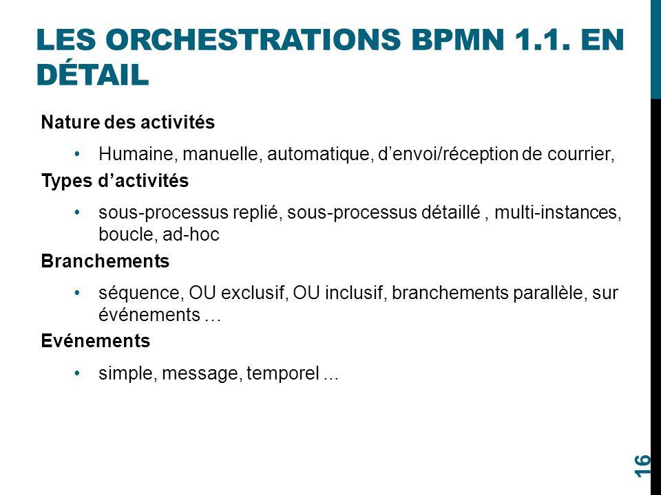 LES ORCHESTRATIONS BPMN 1.1. EN DÉTAIL Nature des activités Humaine, manuelle, automatique, d'envoi/réception de courrier, Types d'activités sous-proc