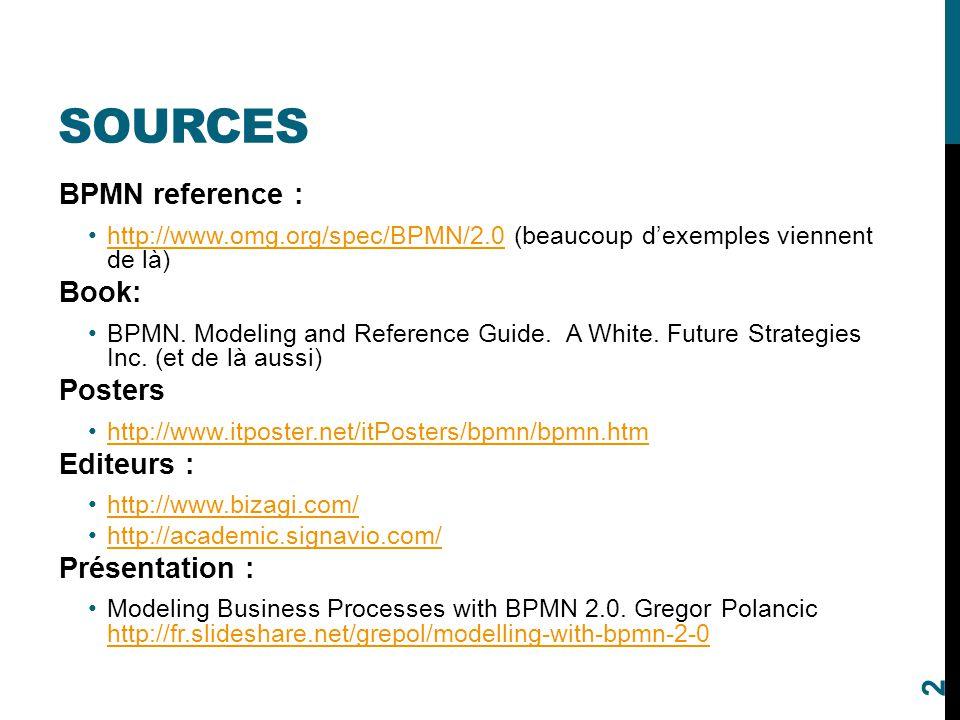 SOURCES BPMN reference : http://www.omg.org/spec/BPMN/2.0 (beaucoup d'exemples viennent de là)http://www.omg.org/spec/BPMN/2.0 Book: BPMN. Modeling an