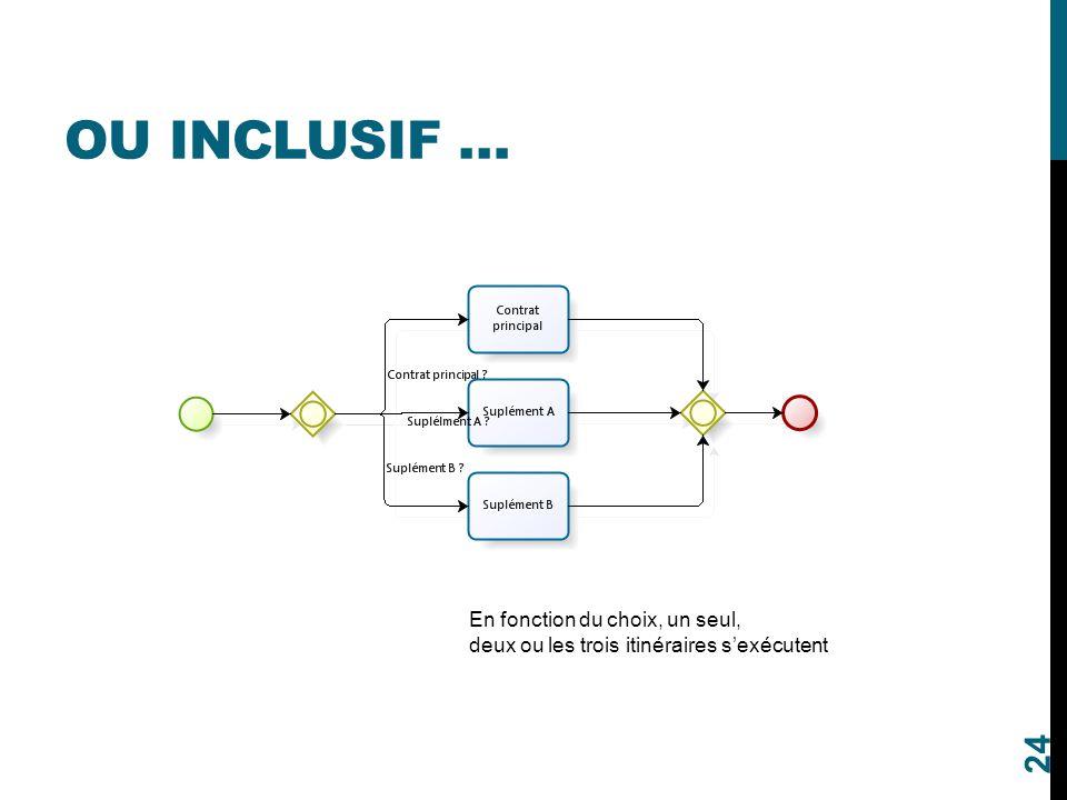 OU INCLUSIF … 24 En fonction du choix, un seul, deux ou les trois itinéraires s'exécutent