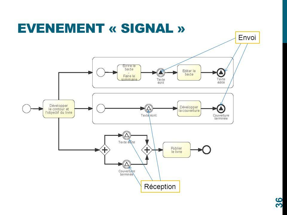 EVENEMENT « SIGNAL » 36 Envoi Réception