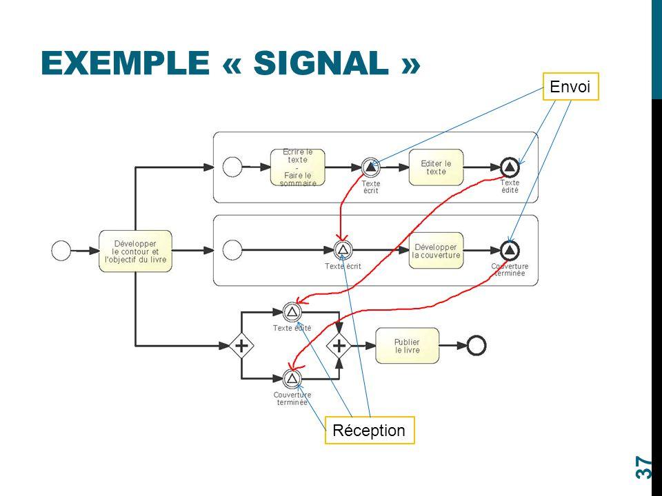 EXEMPLE « SIGNAL » 37 Envoi Réception