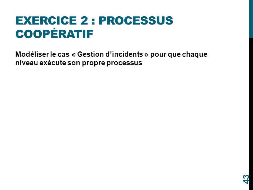 EXERCICE 2 : PROCESSUS COOPÉRATIF Modéliser le cas « Gestion d'incidents » pour que chaque niveau exécute son propre processus 43