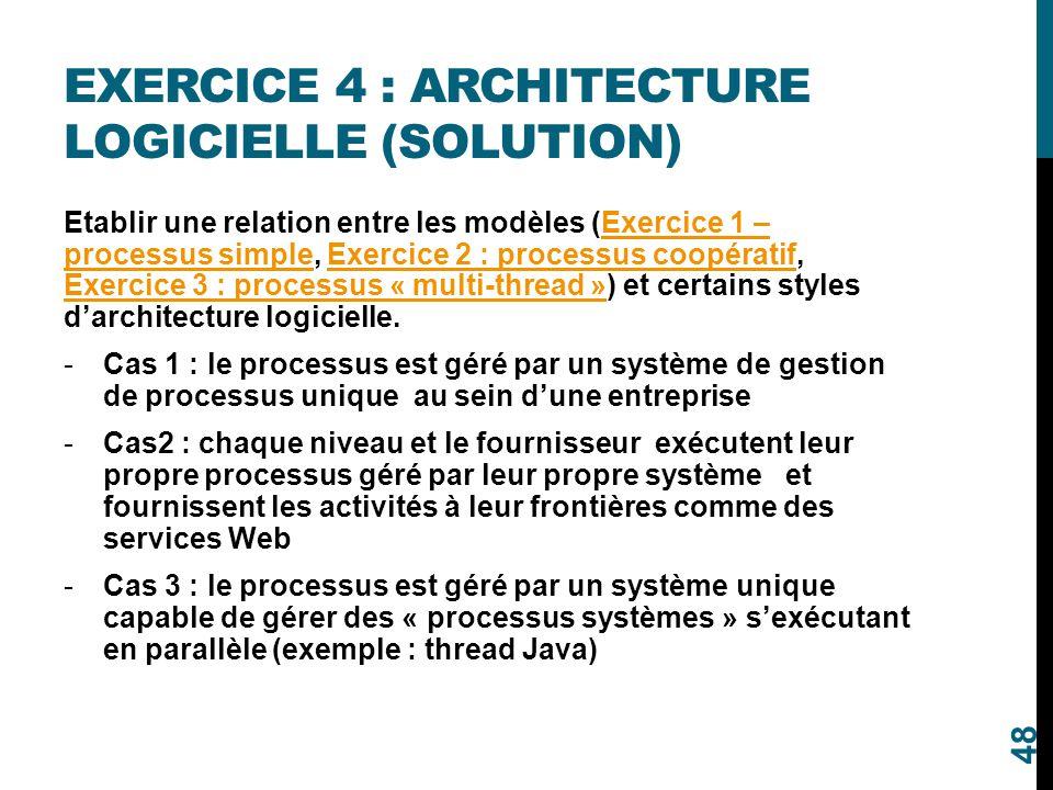 EXERCICE 4 : ARCHITECTURE LOGICIELLE (SOLUTION) Etablir une relation entre les modèles (Exercice 1 – processus simple, Exercice 2 : processus coopérat