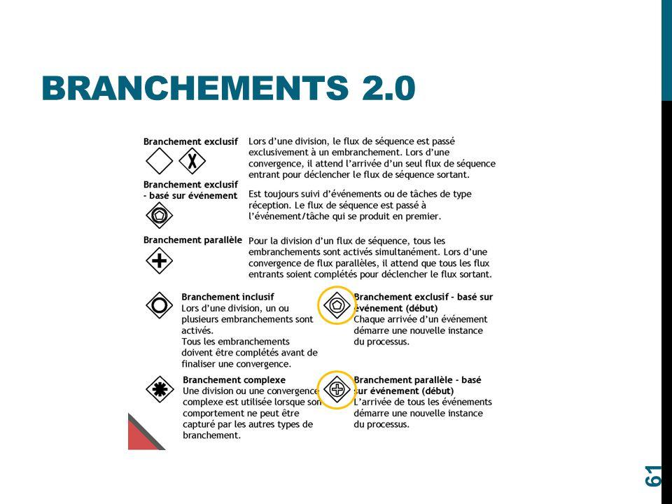 BRANCHEMENTS 2.0 61