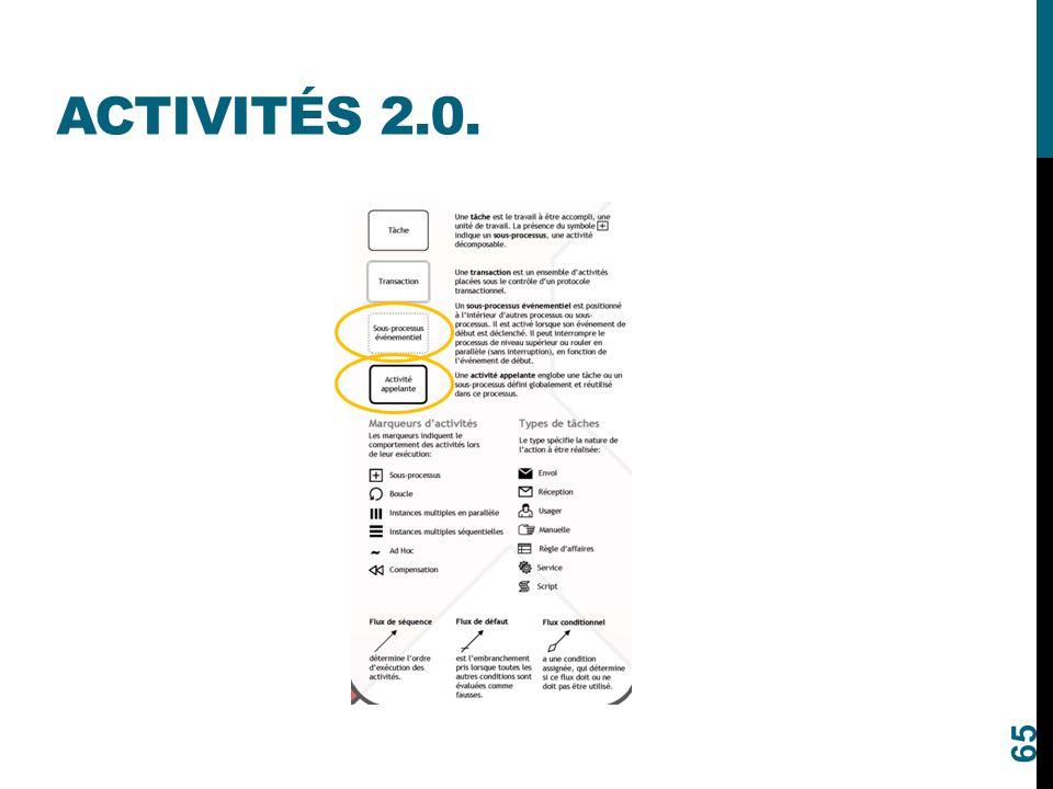 ACTIVITÉS 2.0. 65