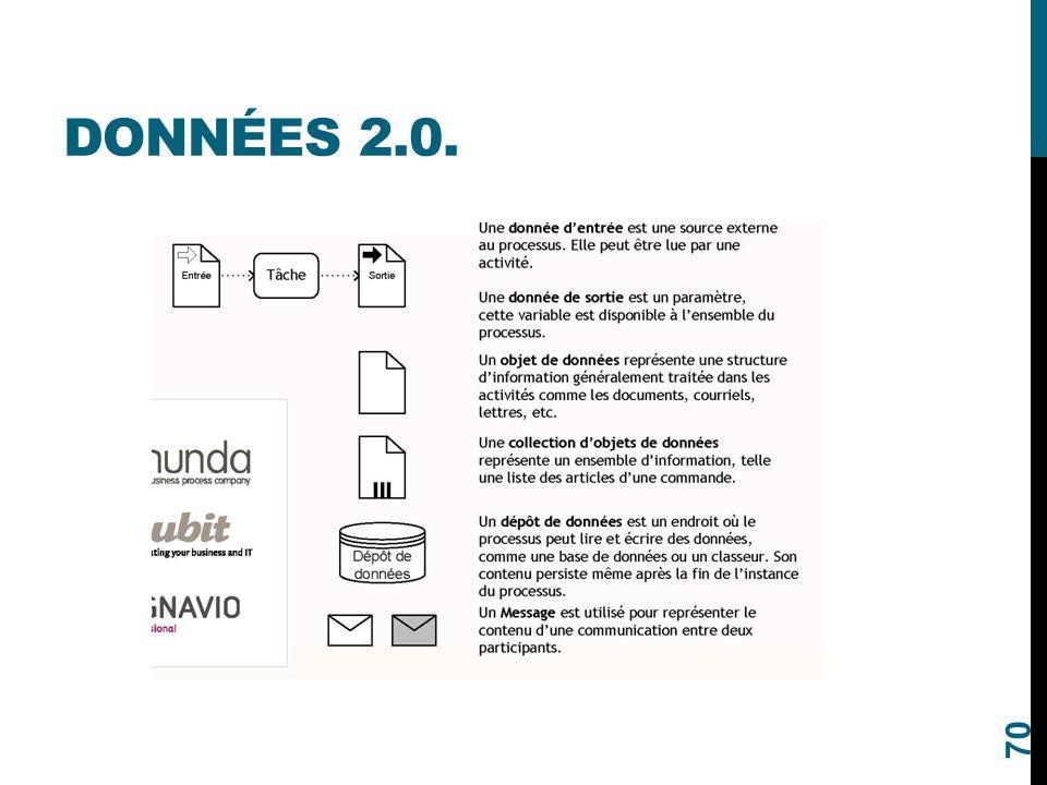 DONNÉES 2.0. 70