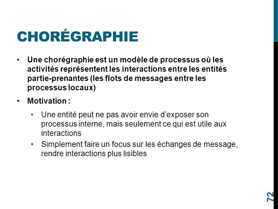 CHORÉGRAPHIE Une chorégraphie est un modèle de processus où les activités représentent les interactions entre les entités partie-prenantes (les flots