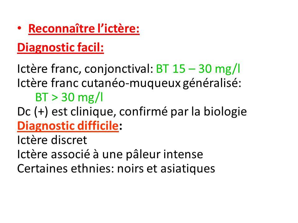 Reconnaître l'ictère: Diagnostic facil: Ictère franc, conjonctival: BT 15 – 30 mg/l Ictère franc cutanéo-muqueux généralisé: BT > 30 mg/l Dc (+) est c