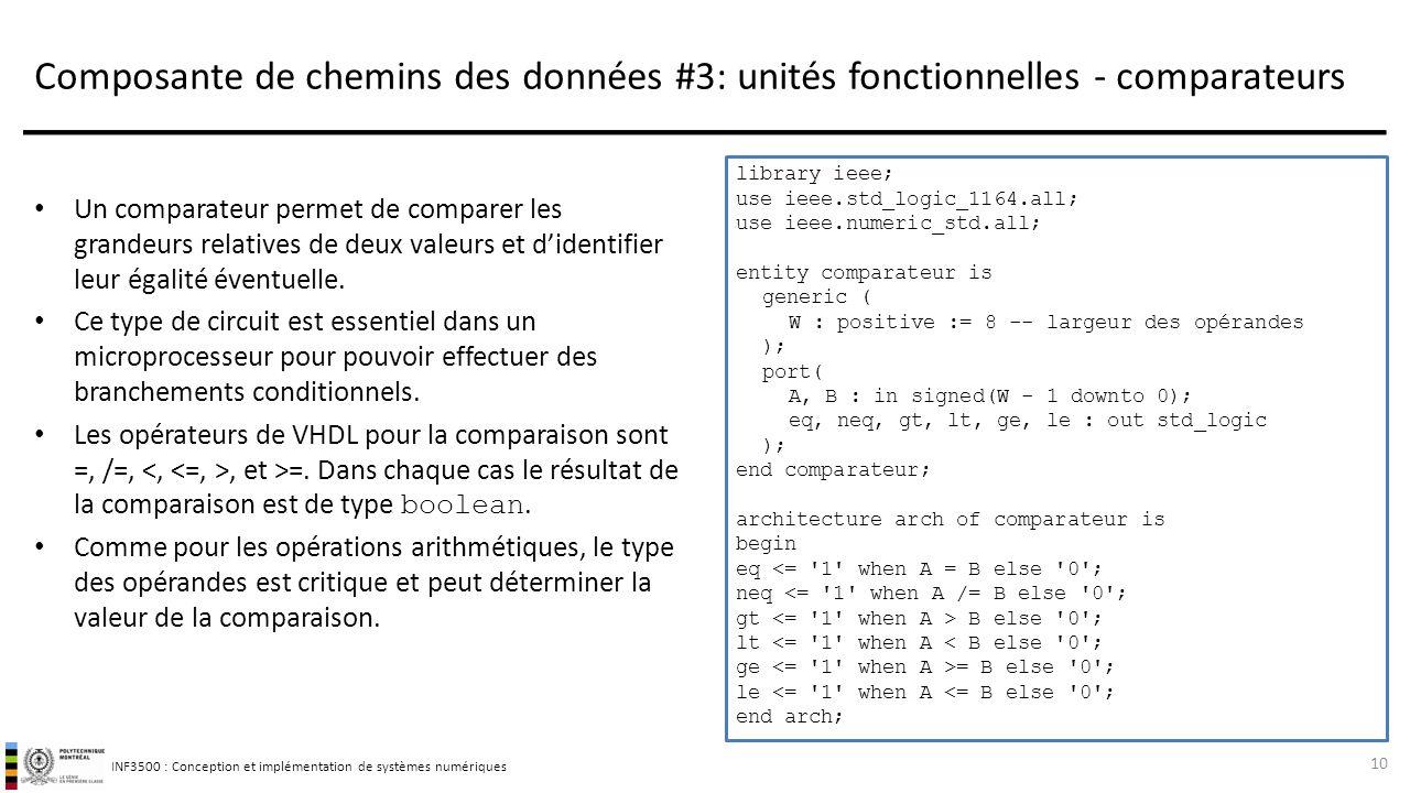 INF3500 : Conception et implémentation de systèmes numériques Composante de chemins des données #3: unités fonctionnelles - comparateurs Un comparateu