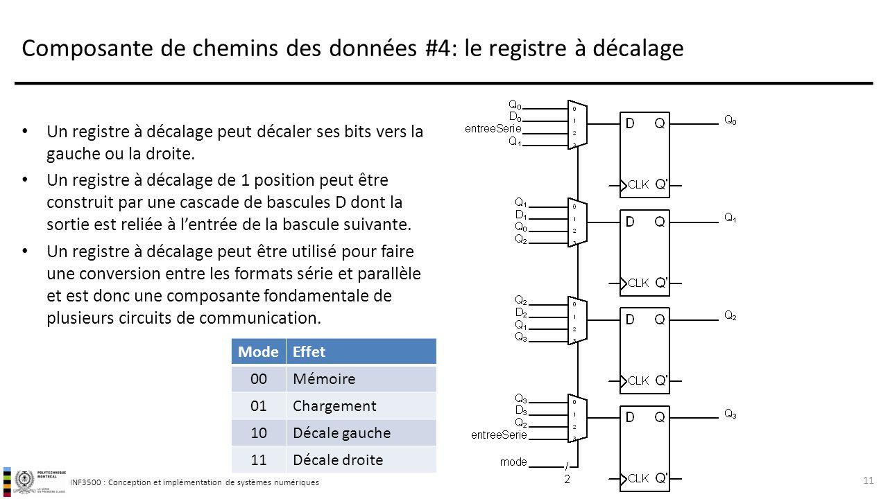 INF3500 : Conception et implémentation de systèmes numériques Composante de chemins des données #4: le registre à décalage Un registre à décalage peut