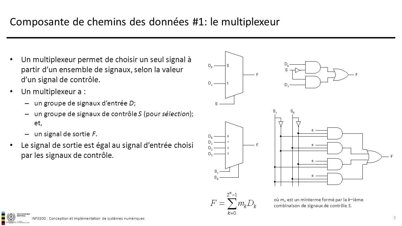 INF3500 : Conception et implémentation de systèmes numériques Composante de chemins des données #1: le multiplexeur Un multiplexeur permet de choisir