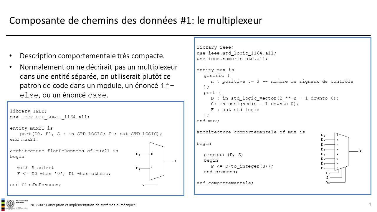 INF3500 : Conception et implémentation de systèmes numériques Composante de chemins des données #1: le multiplexeur Description comportementale très c