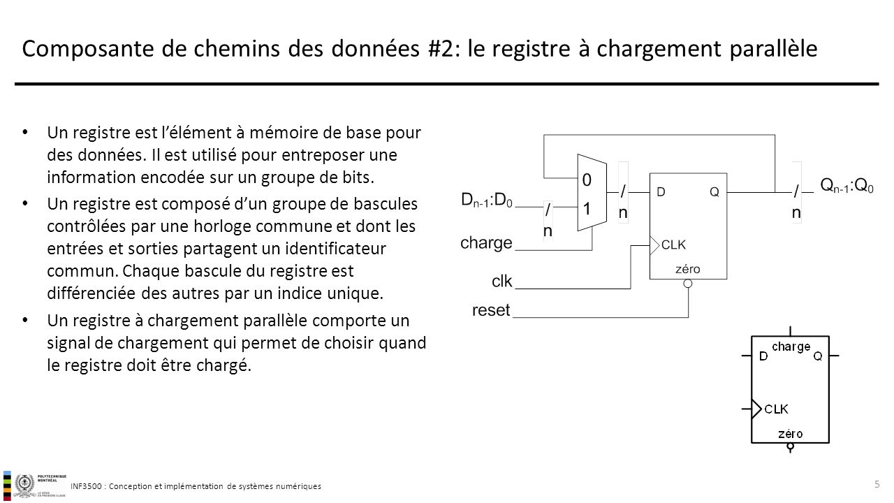 INF3500 : Conception et implémentation de systèmes numériques Composante de chemins des données #2: le registre à chargement parallèle 6 library IEEE; use IEEE.STD_LOGIC_1164.all; entity registre is generic ( W : integer := 4 ); port( reset, CLK, charge : in STD_LOGIC; D : in STD_LOGIC_VECTOR(W - 1 downto 0); Q : out STD_LOGIC_VECTOR(W - 1 downto 0) ); end registre; architecture arch of registre is begin process (CLK, reset) begin if reset = 0 then Q 0 ); elsif rising_edge(CLK) then if charge = 1 then Q <= D; end if; end process; end arch;