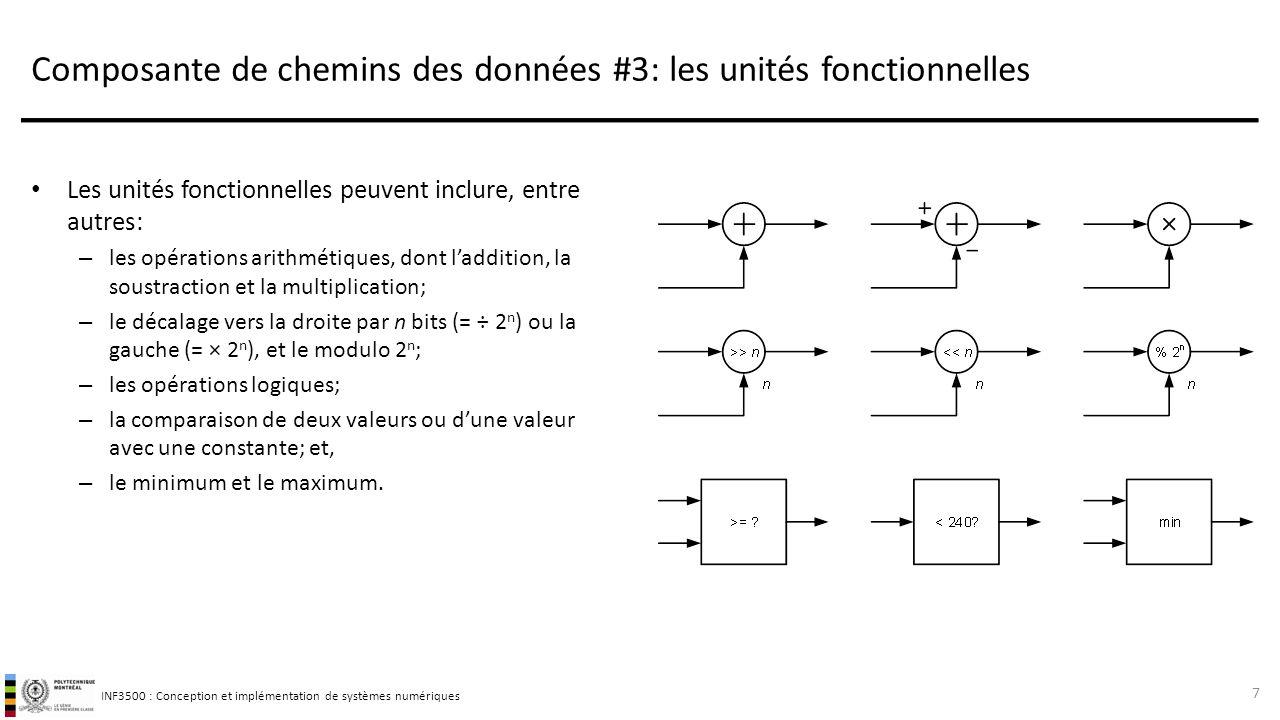 INF3500 : Conception et implémentation de systèmes numériques Composante de chemins des données #3: les unités fonctionnelles Les unités fonctionnelle