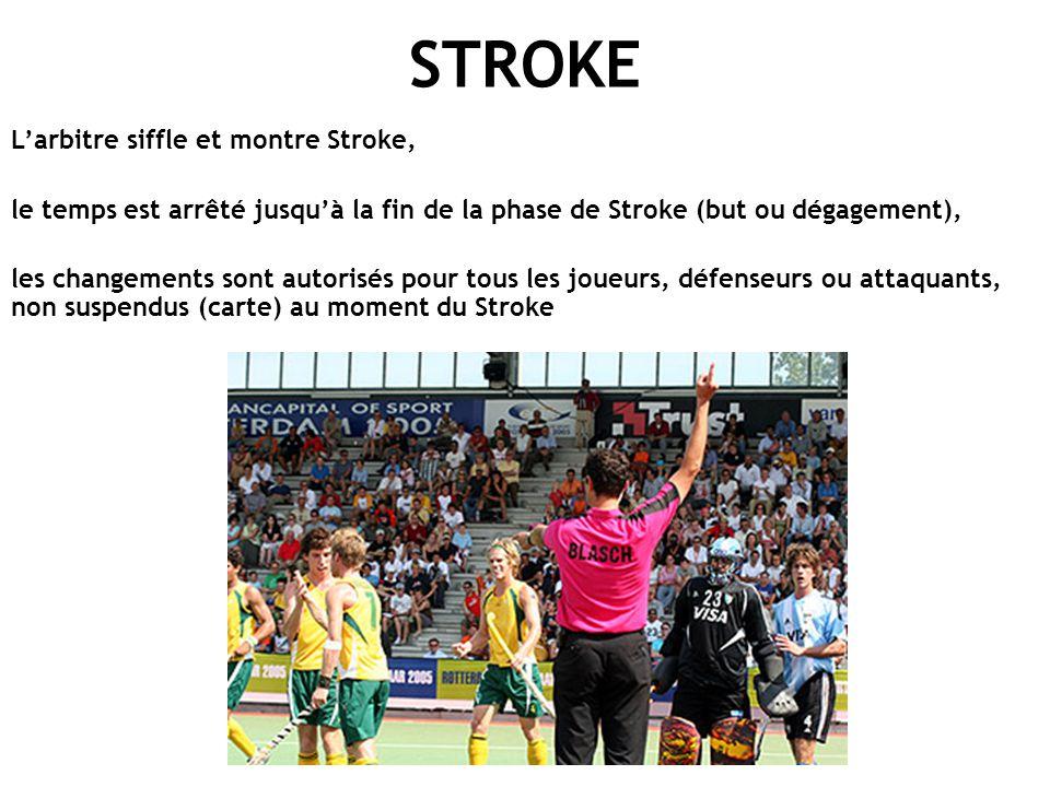 L'arbitre siffle et montre Stroke, le temps est arrêté jusqu'à la fin de la phase de Stroke (but ou dégagement), les changements sont autorisés pour t