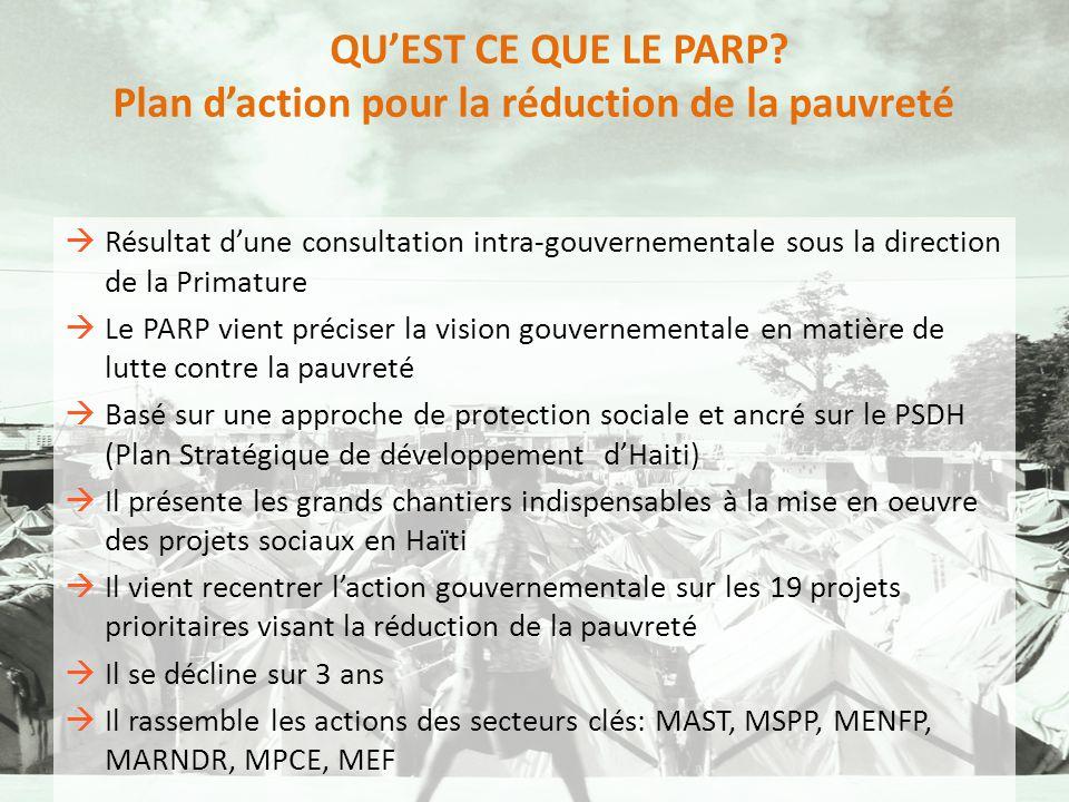  Résultat d'une consultation intra-gouvernementale sous la direction de la Primature  Le PARP vient préciser la vision gouvernementale en matière de