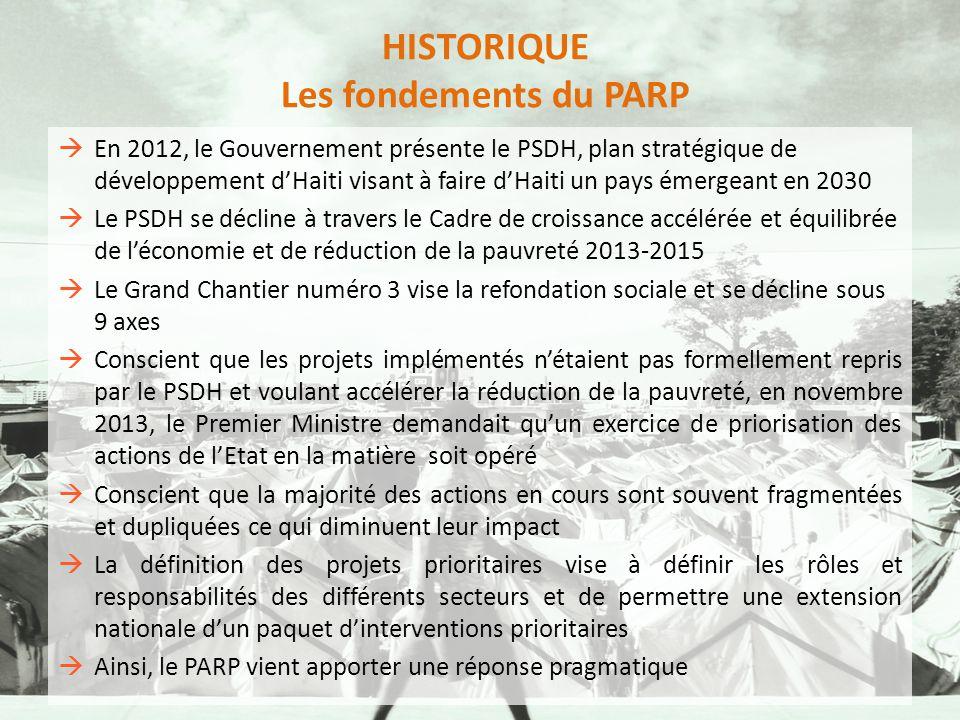  En 2012, le Gouvernement présente le PSDH, plan stratégique de développement d'Haiti visant à faire d'Haiti un pays émergeant en 2030  Le PSDH se d