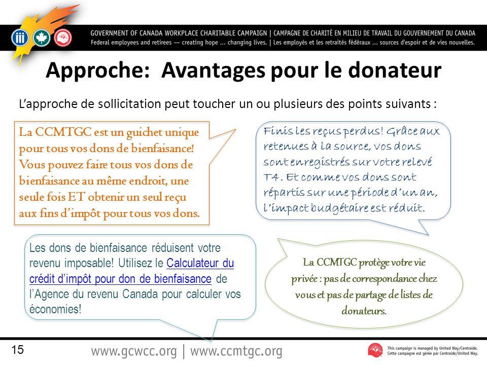 Approche: Avantages pour le donateur L'approche de sollicitation peut toucher un ou plusieurs des points suivants : 15 La CCMTGC est un guichet unique pour tous vos dons de bienfaisance.