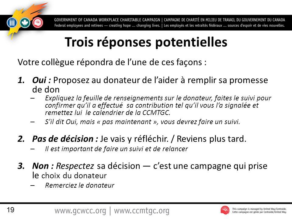 Trois réponses potentielles Votre collègue répondra de l'une de ces façons : 1.Oui : Proposez au donateur de l'aider à remplir sa promesse de don – Expliquez la feuille de renseignements sur le donateur, faites le suivi pour confirmer qu'il a effectué sa contribution tel qu'il vous l'a signalée et remettez lui le calendrier de la CCMTGC.