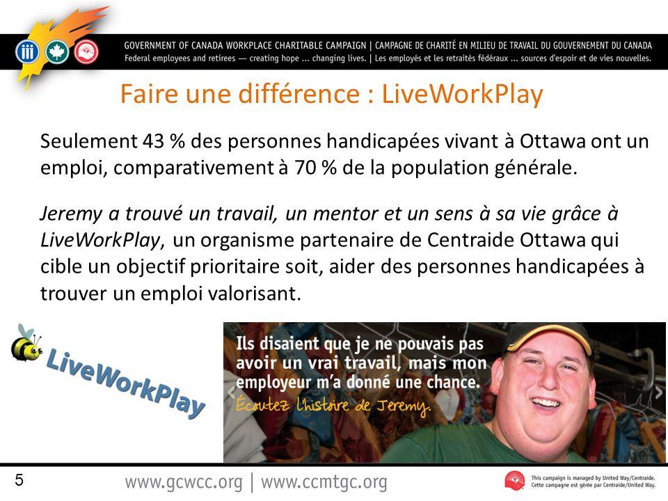 Faire une différence : LiveWorkPlay Seulement 43 % des personnes handicapées vivant à Ottawa ont un emploi, comparativement à 70 % de la population générale.