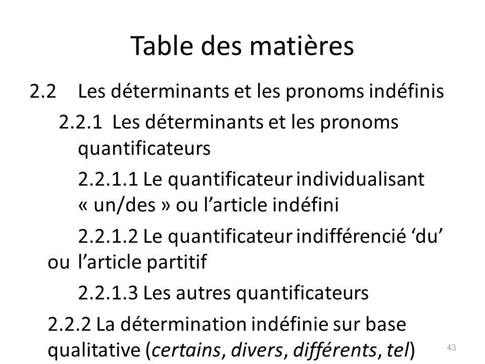 Table des matières 2.2Les déterminants et les pronoms indéfinis 2.2.1 Les déterminants et les pronoms quantificateurs 2.2.1.1 Le quantificateur indivi