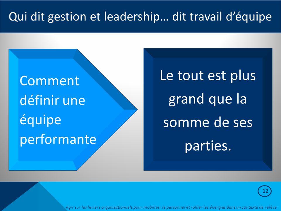 12 Qui dit gestion et leadership… dit travail d'équipe Le tout est plus grand que la somme de ses parties. Comment définir une équipe performante Agir