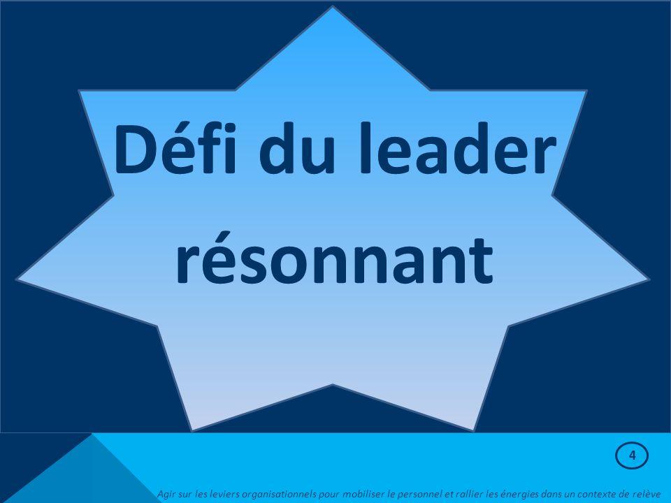 4 Défi du leader résonnant Agir sur les leviers organisationnels pour mobiliser le personnel et rallier les énergies dans un contexte de relève