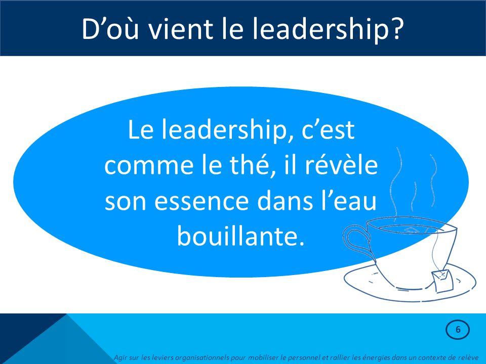 6 D'où vient le leadership? Le leadership, c'est comme le thé, il révèle son essence dans l'eau bouillante. Agir sur les leviers organisationnels pour