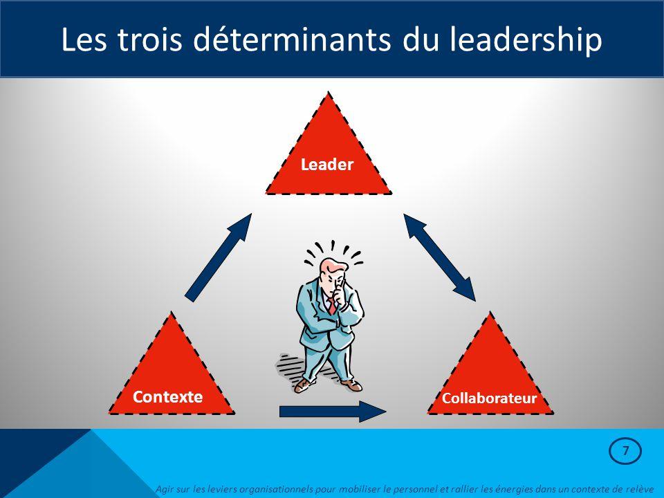 7 Les trois déterminants du leadership Leader Contexte Collaborateur Agir sur les leviers organisationnels pour mobiliser le personnel et rallier les
