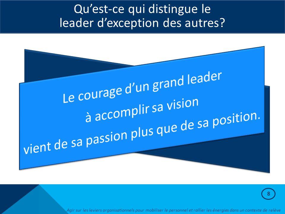 8 Qu'est-ce qui distingue le leader d'exception des autres? Leader Agir sur les leviers organisationnels pour mobiliser le personnel et rallier les én